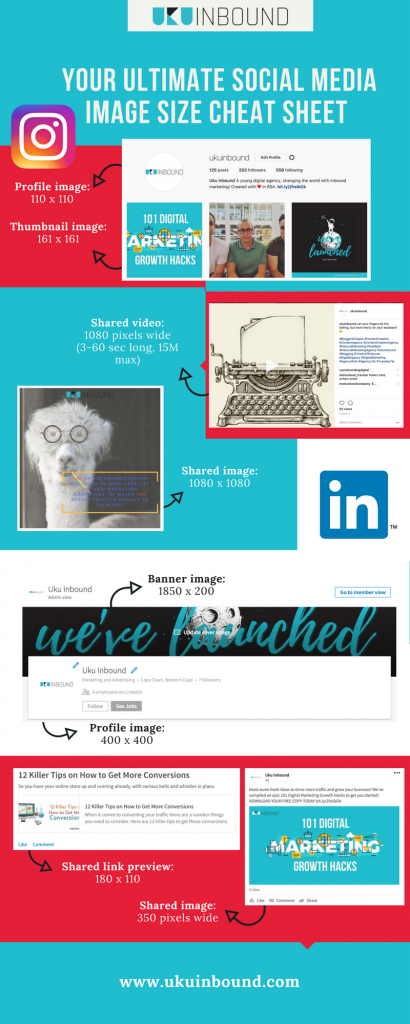 Content marketing: social media cheat sheet