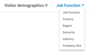 LinkedIn Demographics for content marketing