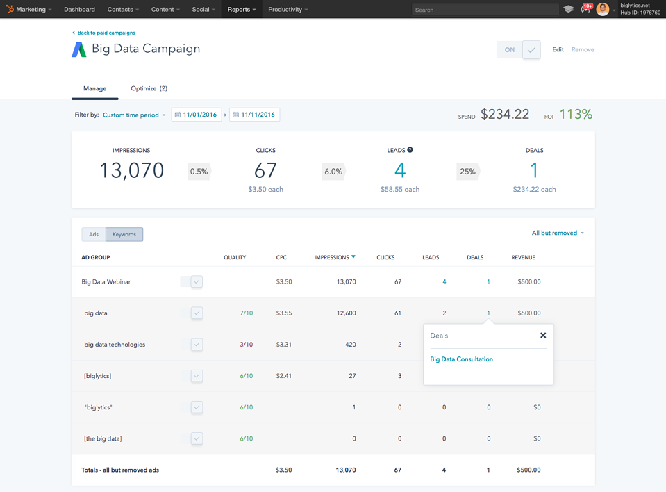 HubSpot marketing statistics paid campaign ROI tool
